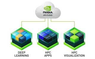 Облачные вычисления на GPU