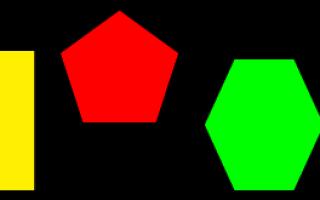 Как называют и обозначают многоугольник