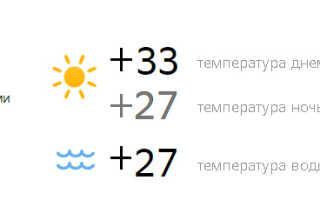 Какая температура на Кипре в сентябре