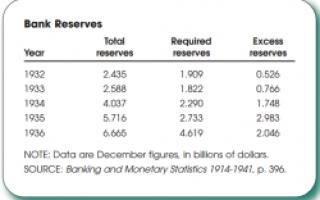 Что такое количественное смягчение в экономике
