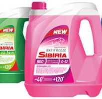 Какая разница между красным и зеленым антифризом
