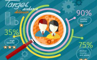Что делает таргетолог