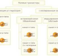 Как проверить кп303
