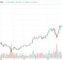 Рухнет ли биткоин