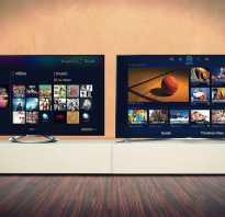 Какой телевизор лучше выбрать Sony или Samsung