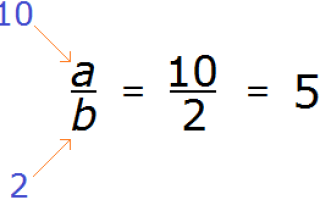 Что такое множества чисел