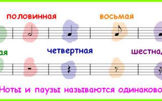 Как выглядит знак музыки